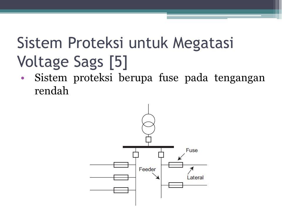 Sistem Proteksi untuk Megatasi Voltage Sags [5]